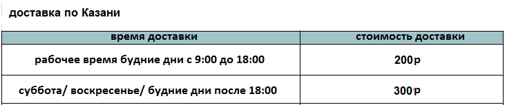 доставка-мишек-Казань